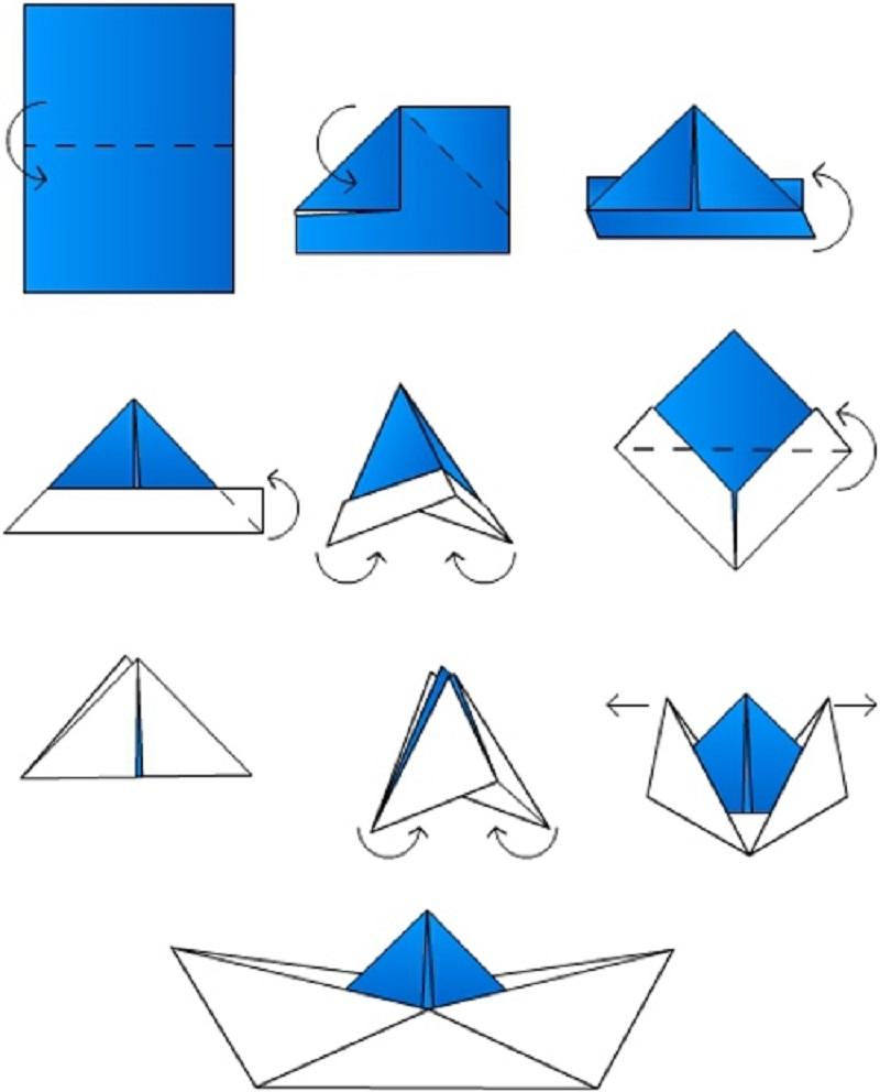 Схема кораблика из бумаги.