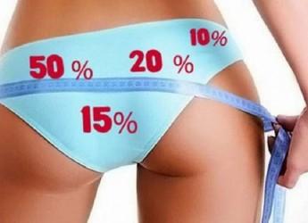 Существует 2 вида обертываний для похудения: холодный и горячий.