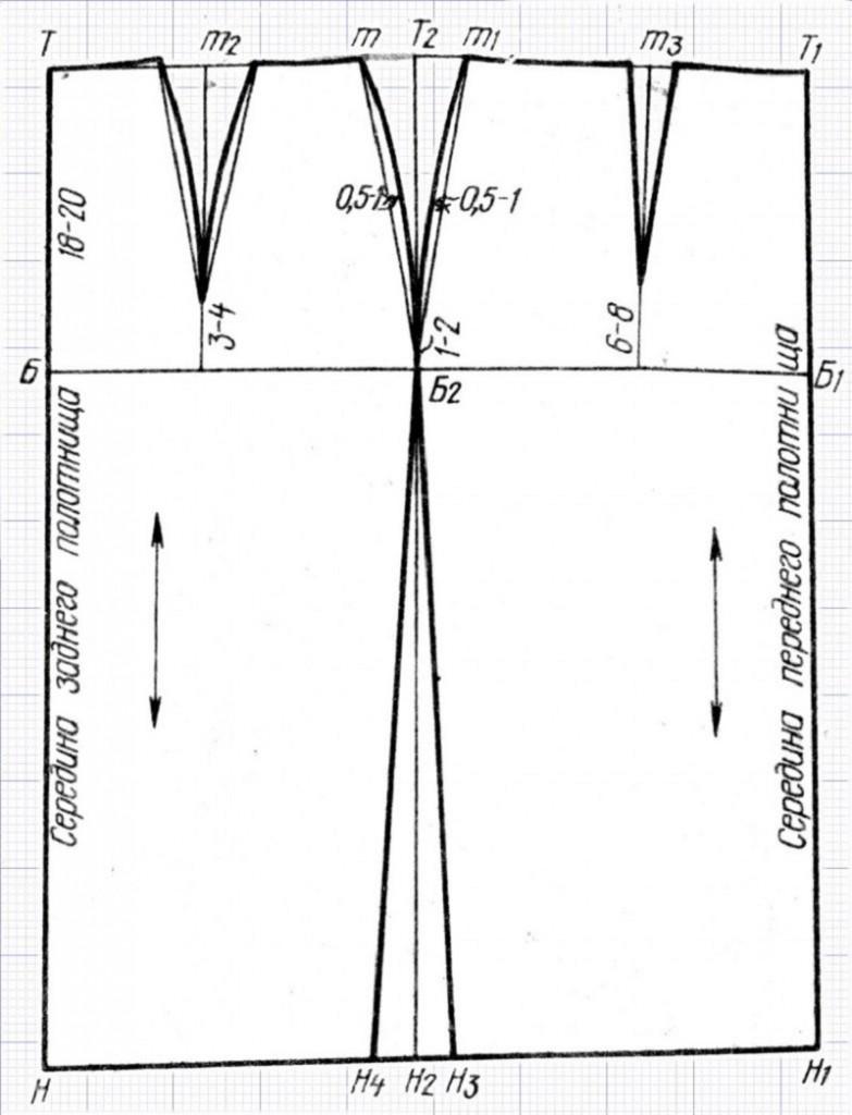 Рисунок 1. Базовая выкройка юбки карандаш.
