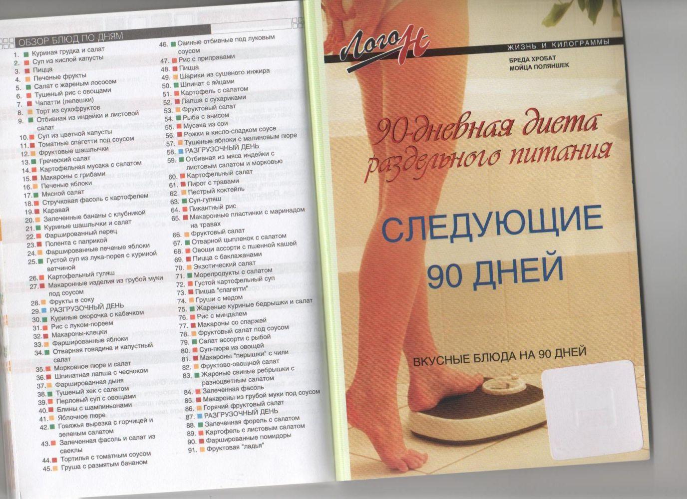 Как Сбросить Вес Раздельное Питание. Раздельное питание для похудения: меню, принципы и противопоказания